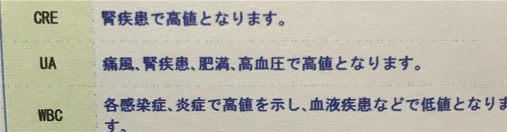 f:id:akihito1129:20190415220538j:image