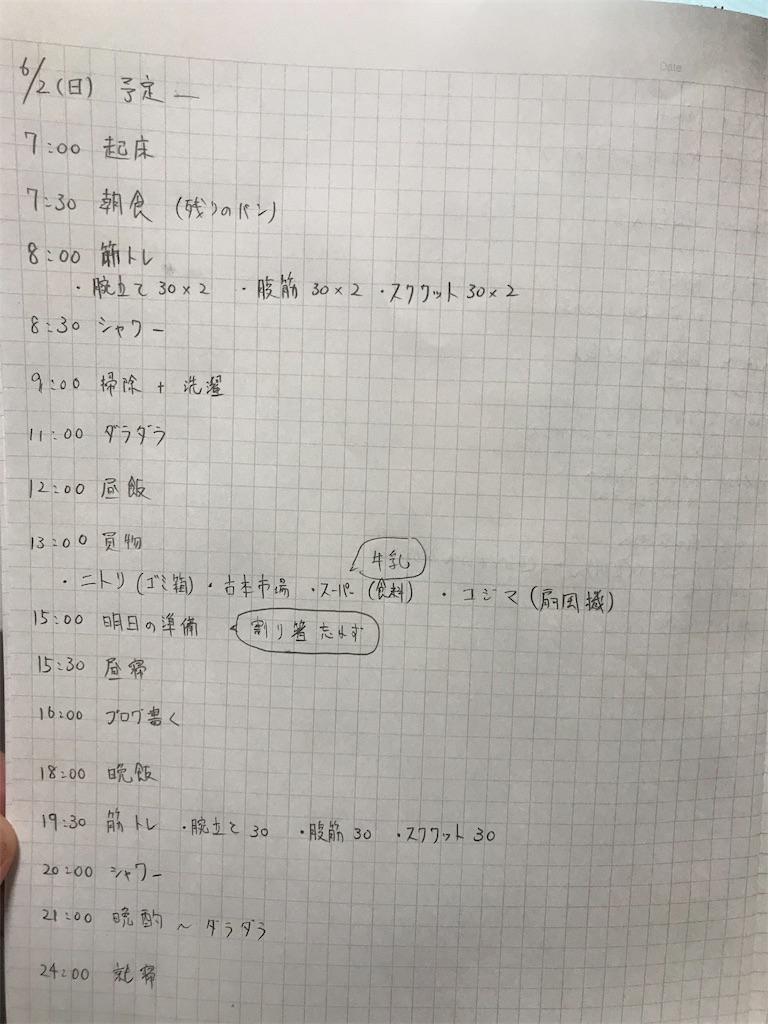 f:id:akihito1129:20190601231436j:plain