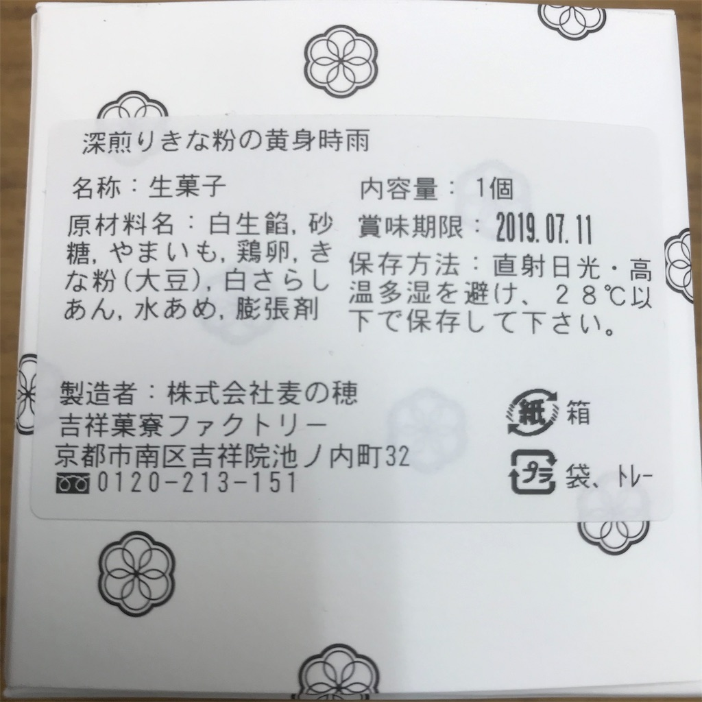 f:id:akihito1129:20190624115510j:image