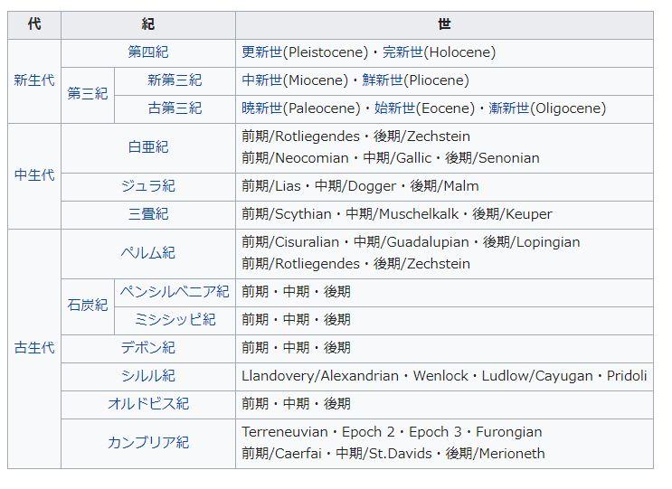 f:id:akihitosuzuki:20190128063844j:plain