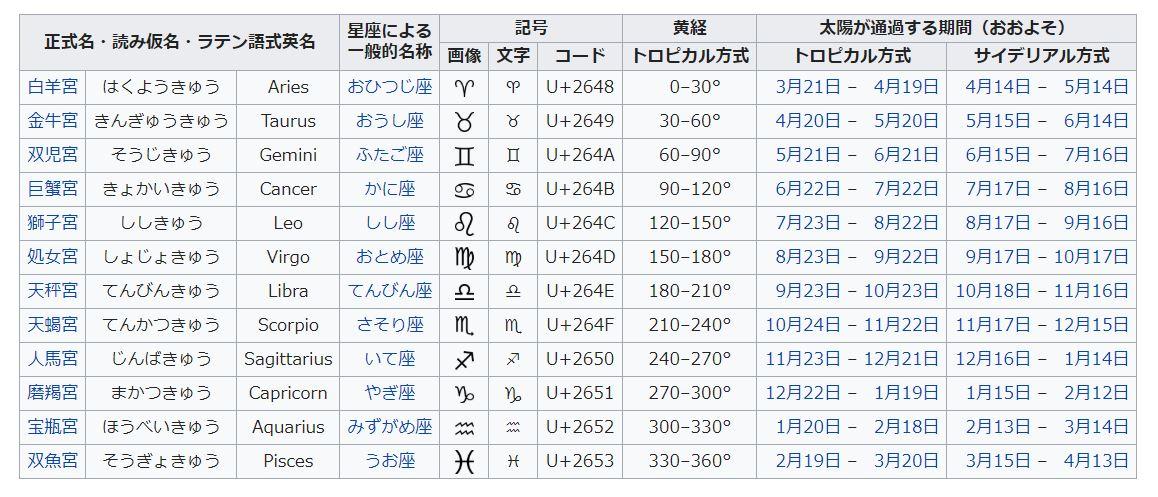 f:id:akihitosuzuki:20191231125843j:plain