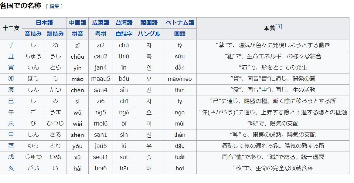 f:id:akihitosuzuki:20191231130131j:plain