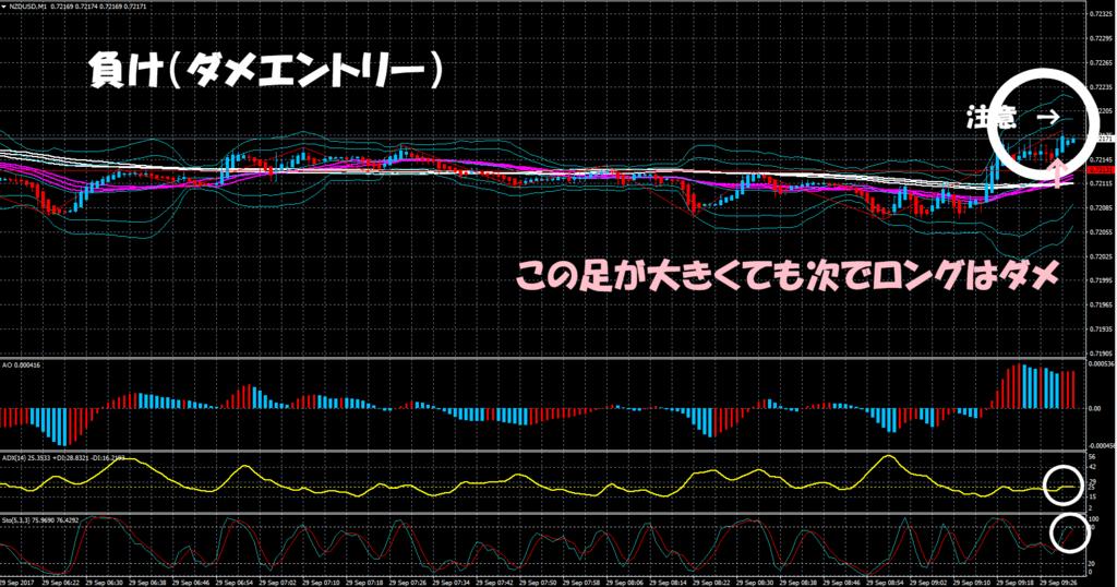 f:id:akii090502:20170930101037p:plain