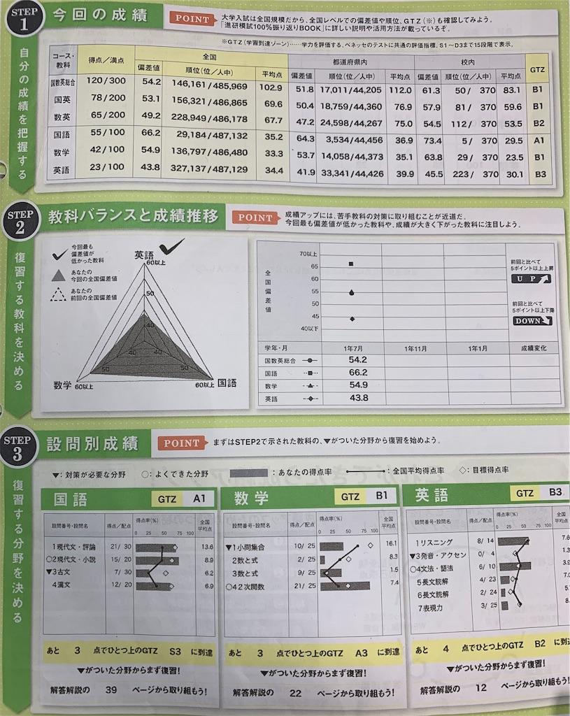f:id:akiii114514:20190325205419j:image