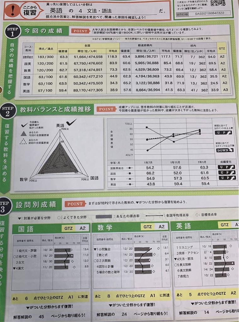 f:id:akiii114514:20190325210010j:image