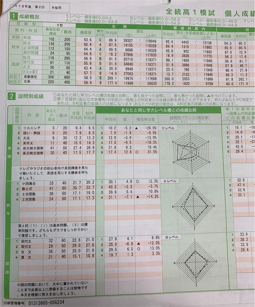 f:id:akiii114514:20190325210718j:image