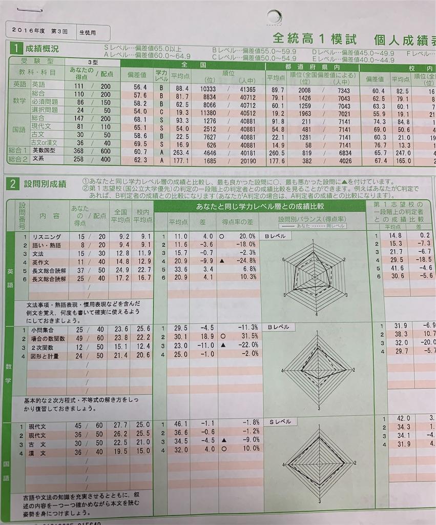 f:id:akiii114514:20190325210850j:image