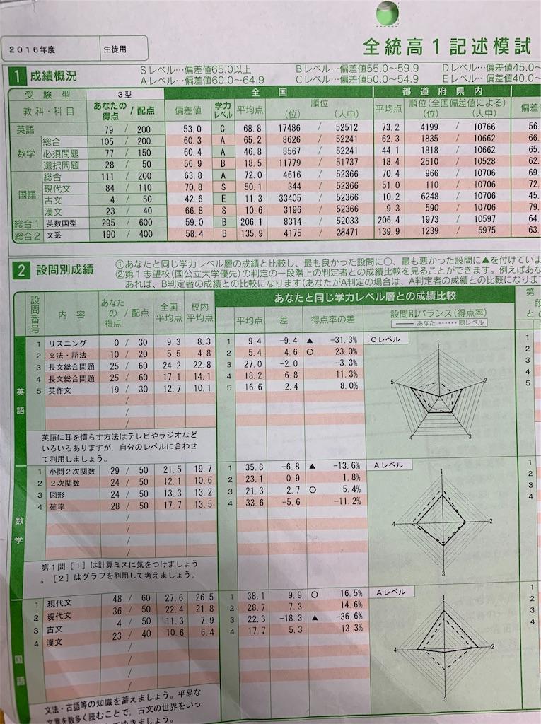 f:id:akiii114514:20190325211403j:image