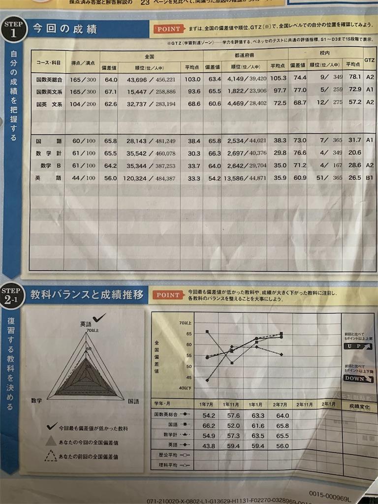 f:id:akiii114514:20190429131147j:image