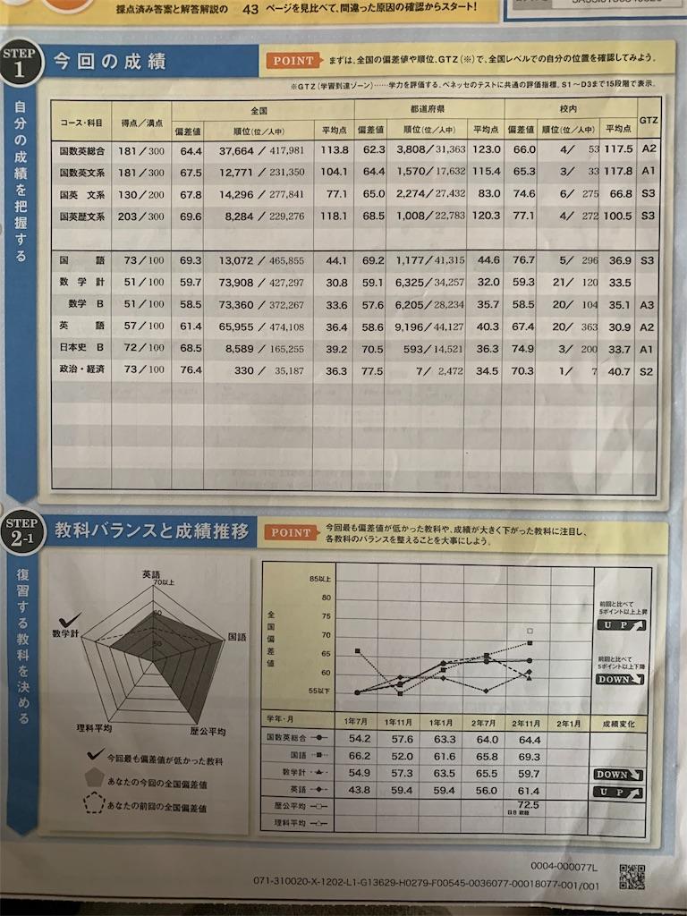 f:id:akiii114514:20190429131442j:image