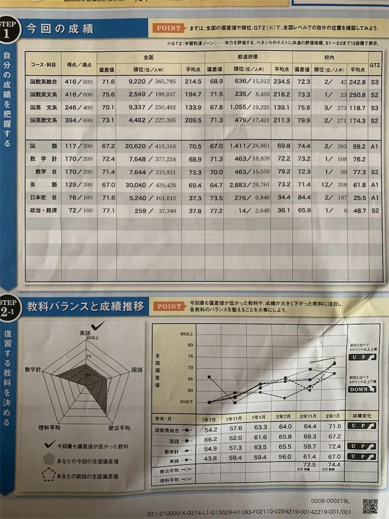 f:id:akiii114514:20190429131713j:image