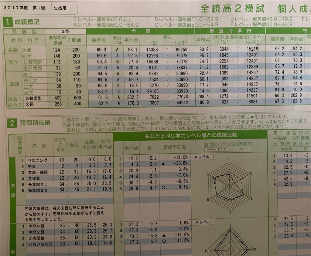 f:id:akiii114514:20190429132631j:image
