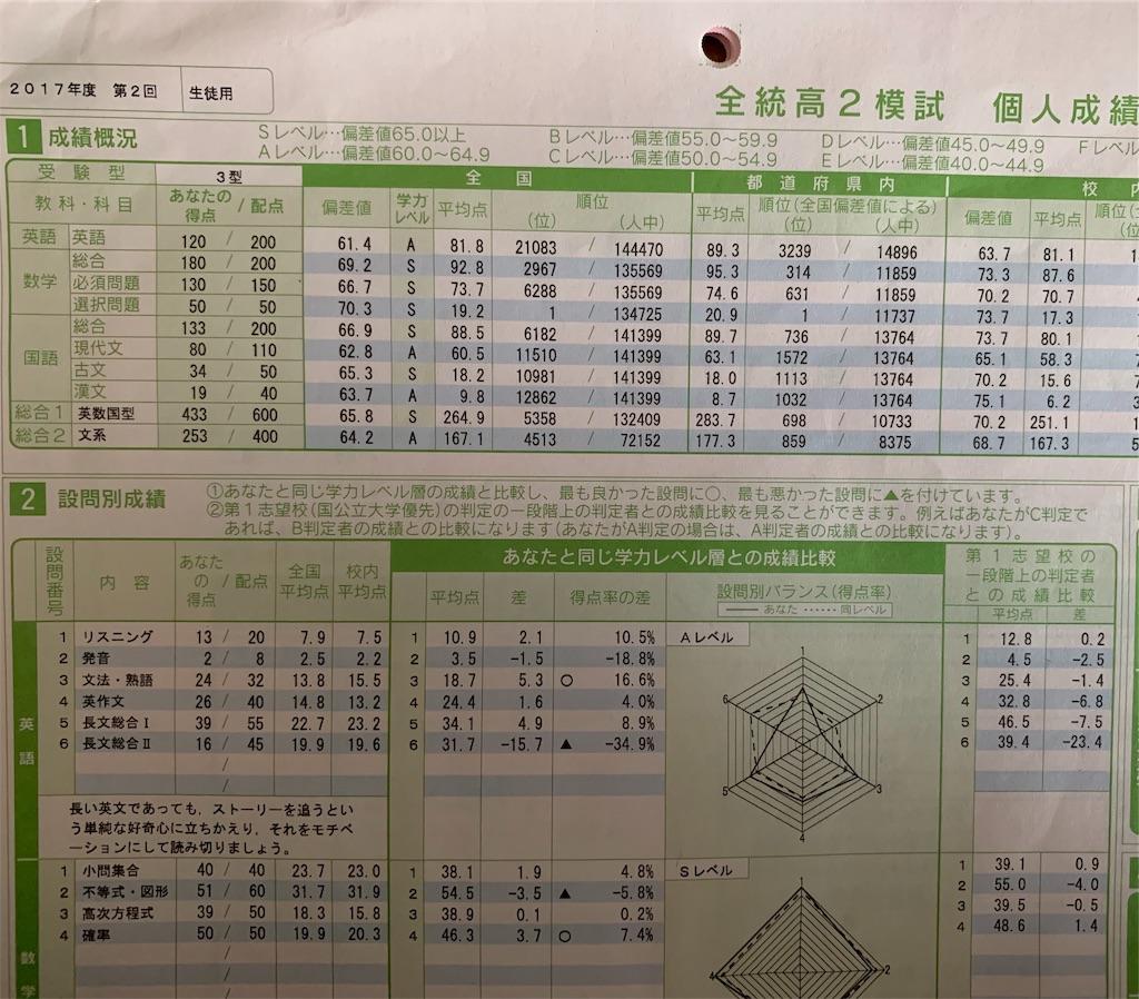 f:id:akiii114514:20190429132819j:image