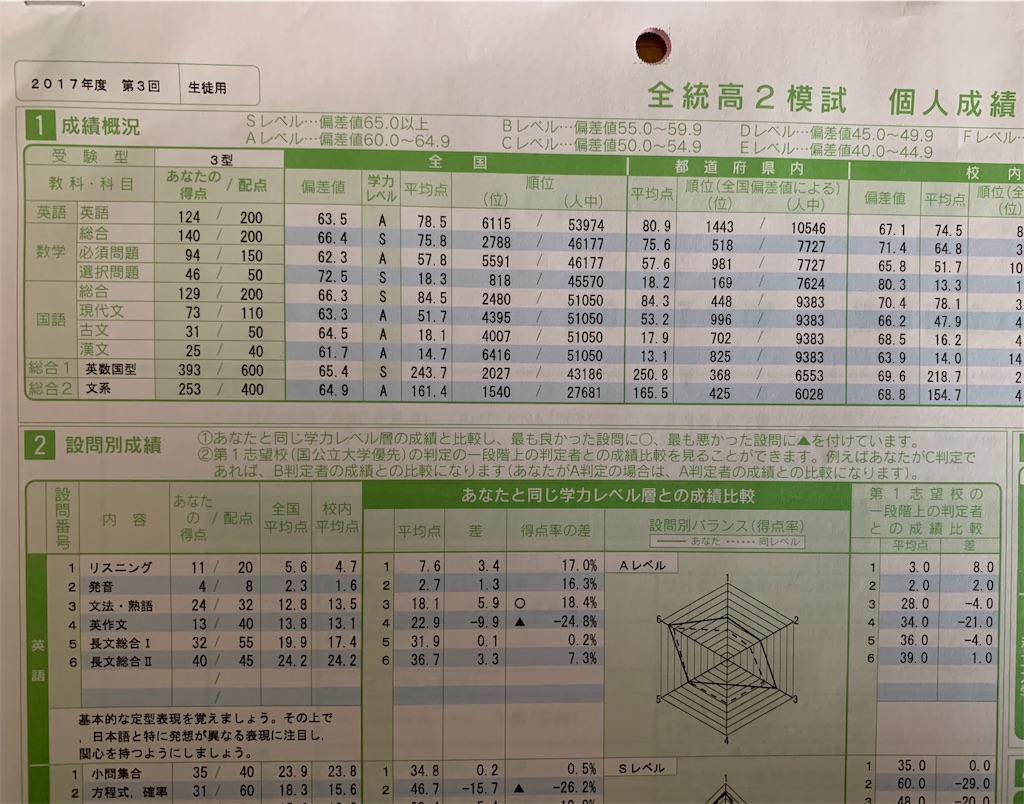 f:id:akiii114514:20190429133212j:image