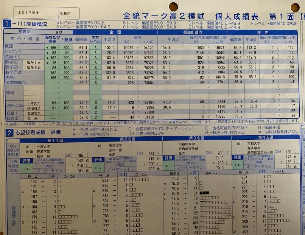 f:id:akiii114514:20190429133328j:image