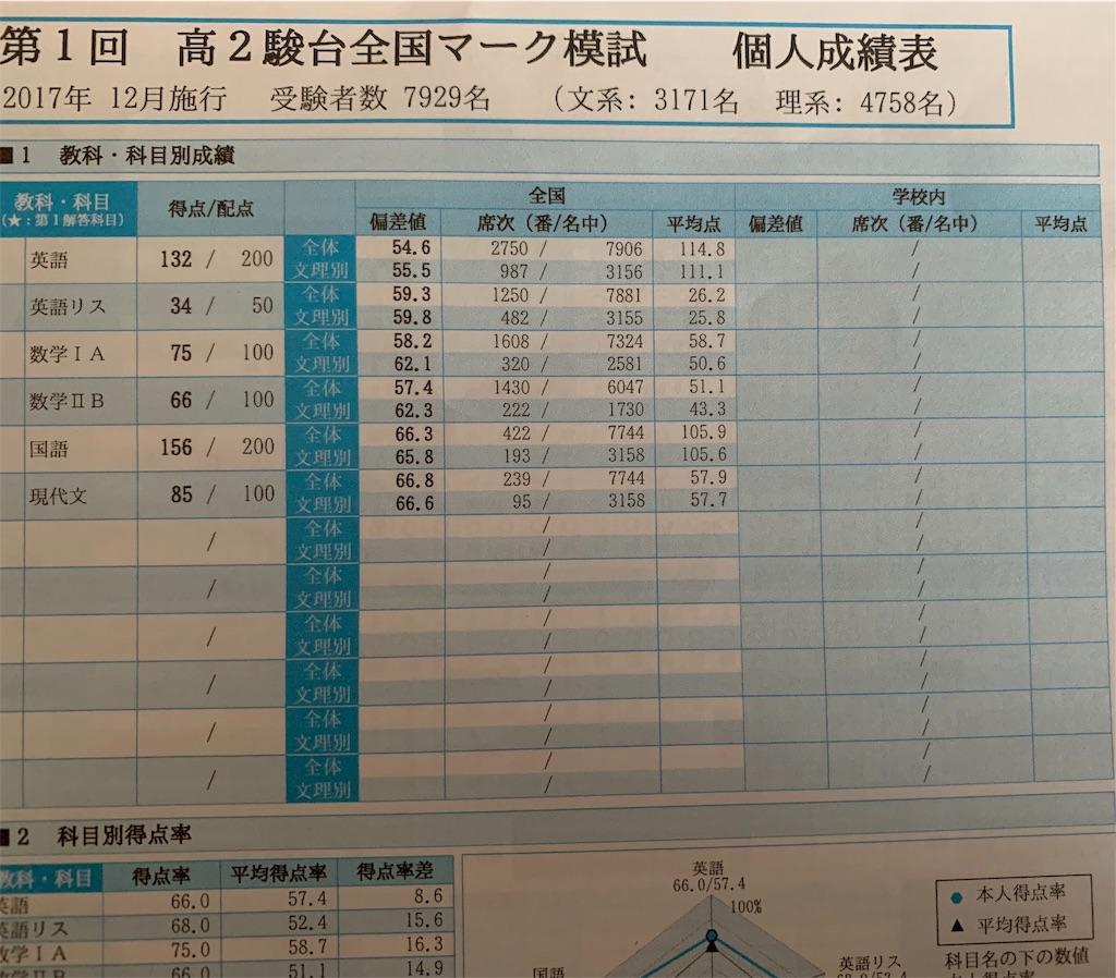 f:id:akiii114514:20190429133835j:image