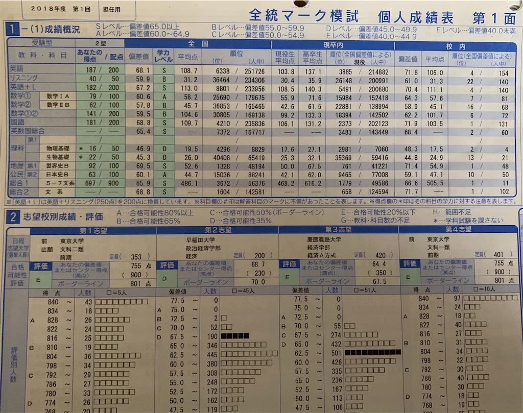 f:id:akiii114514:20190429141133j:image