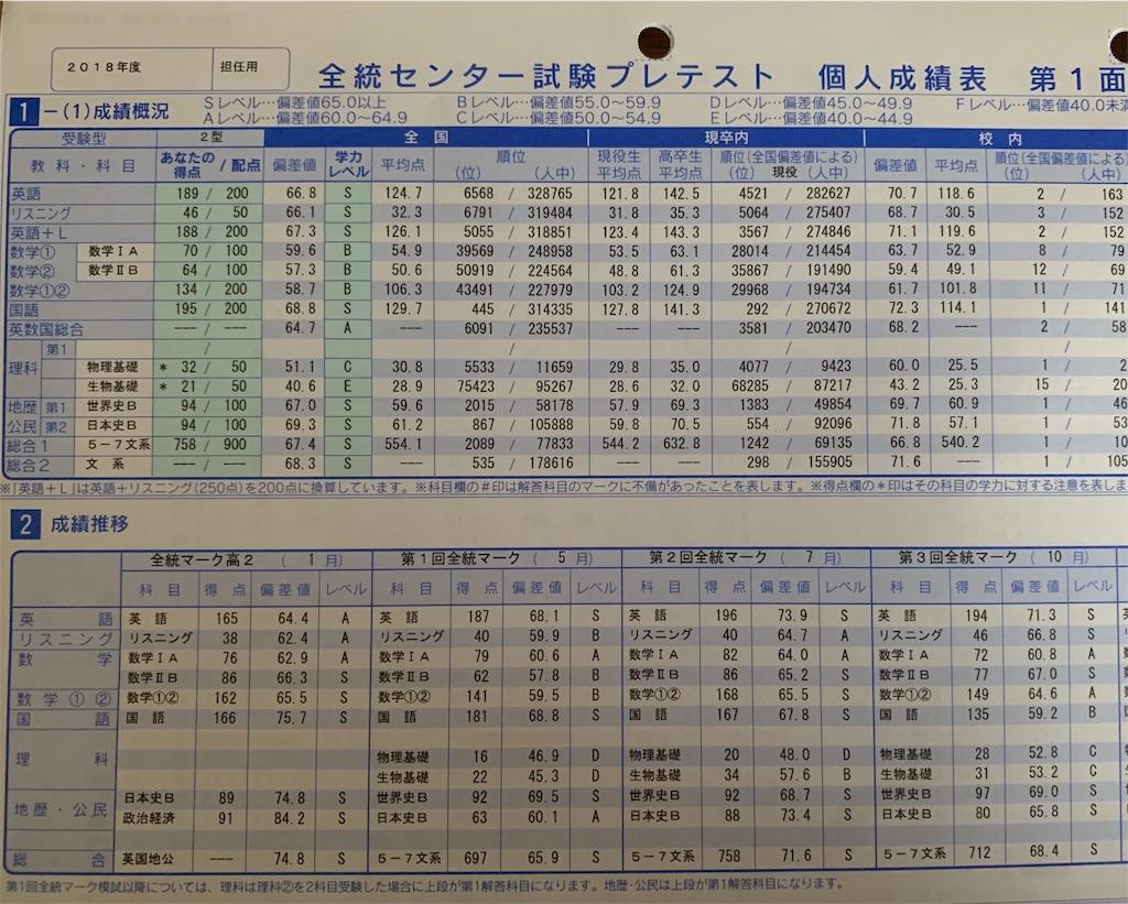 f:id:akiii114514:20190429141214j:image