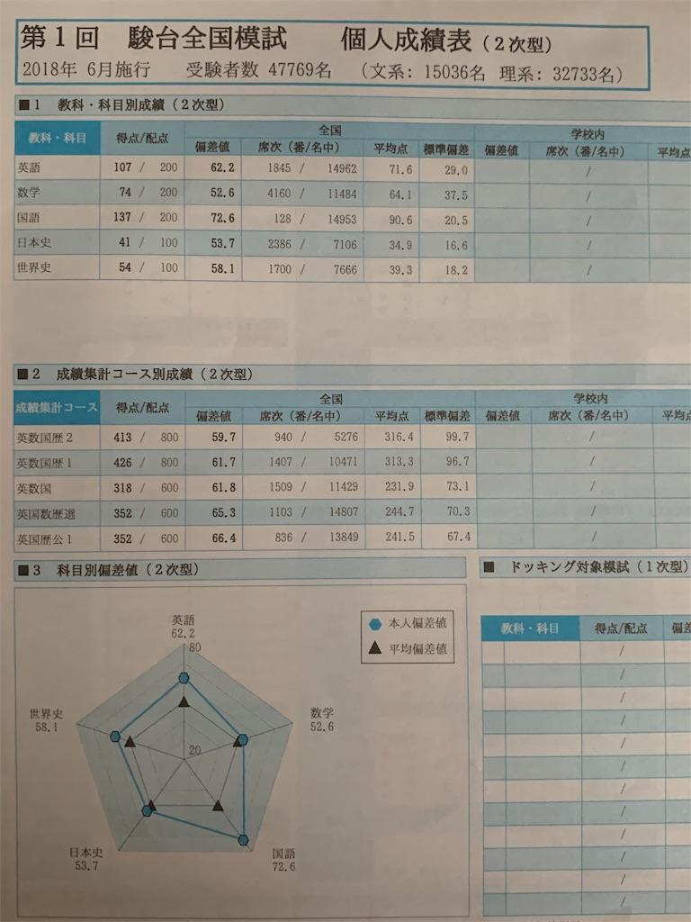 f:id:akiii114514:20190429141330j:image