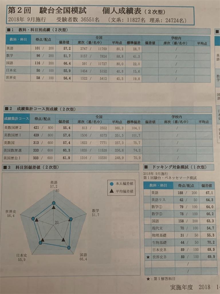 f:id:akiii114514:20190429141349j:image