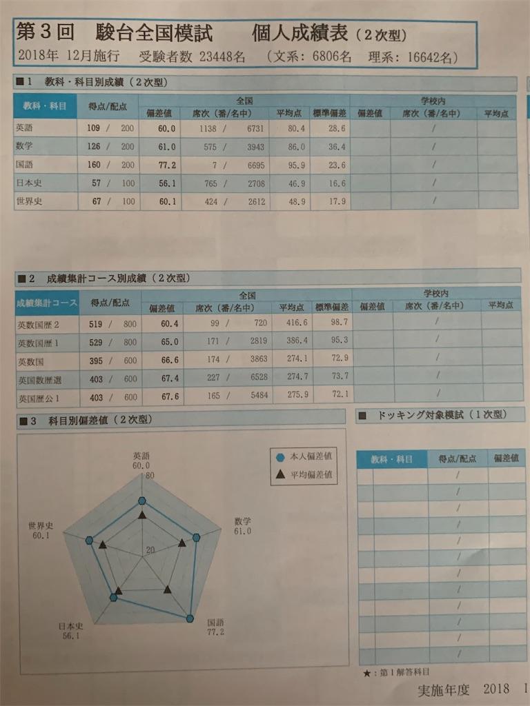 f:id:akiii114514:20190429141407j:image