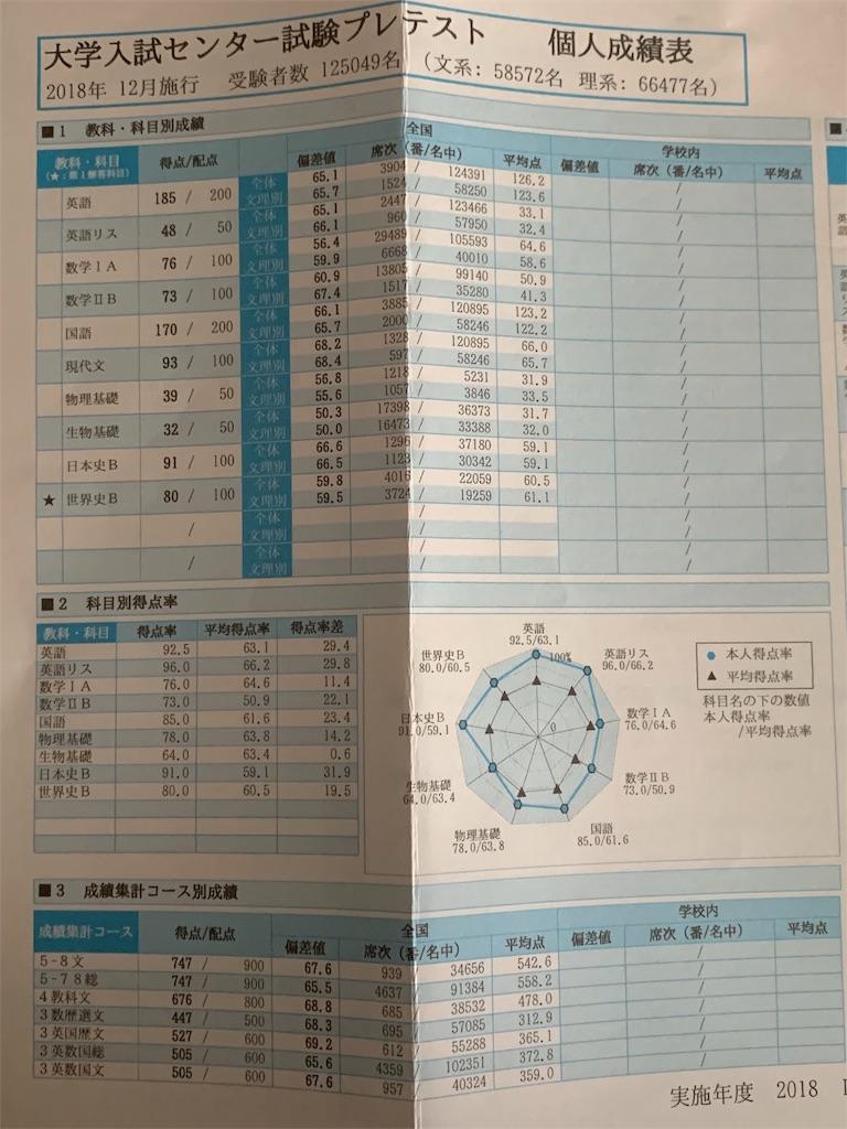 f:id:akiii114514:20190429141431j:image