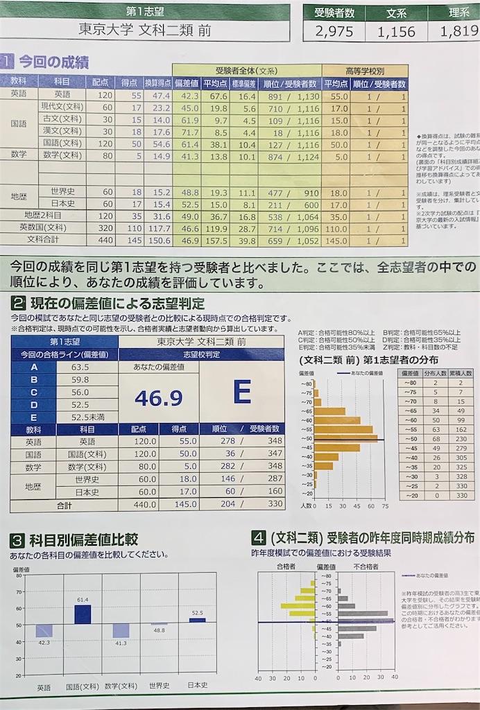 f:id:akiii114514:20190524185504j:image