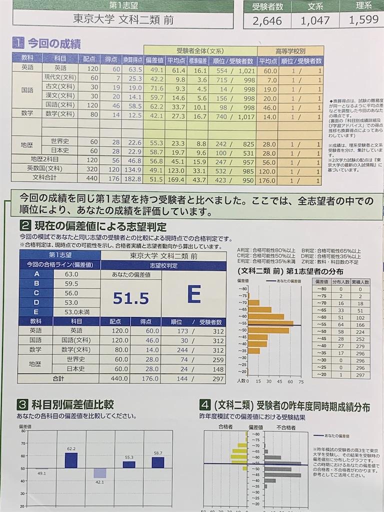 f:id:akiii114514:20190524190503j:image