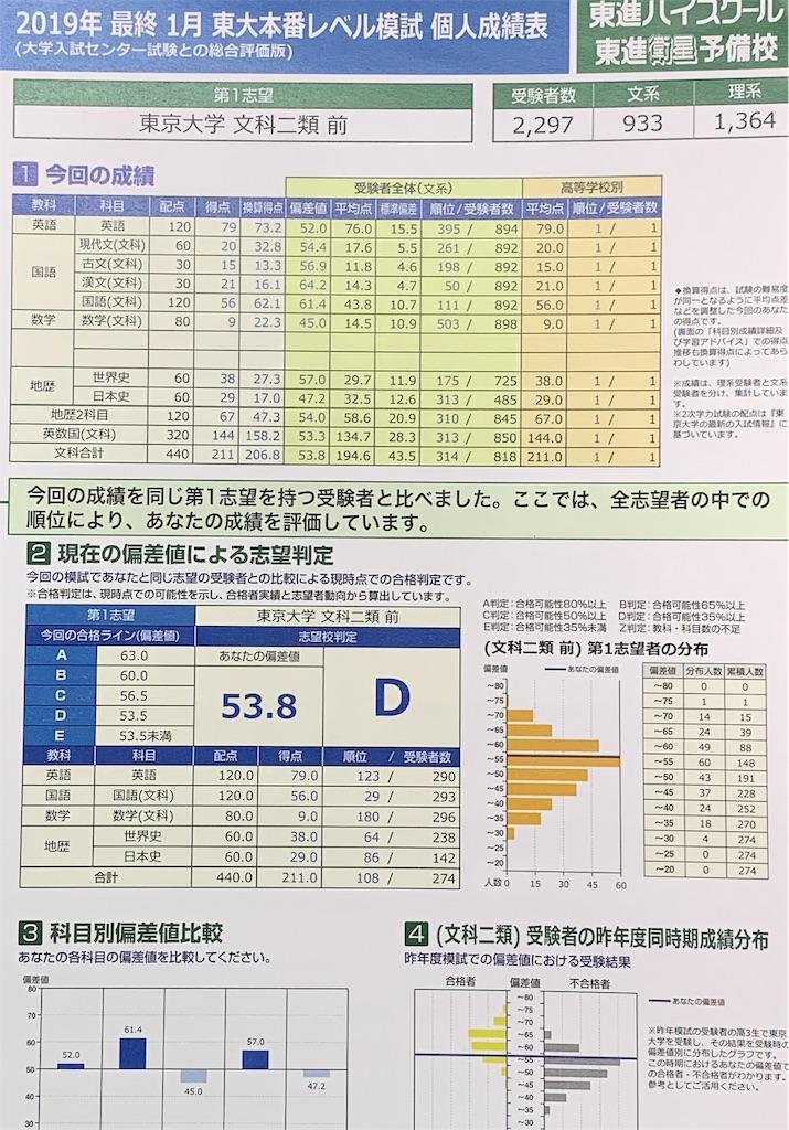 f:id:akiii114514:20190524190758j:image