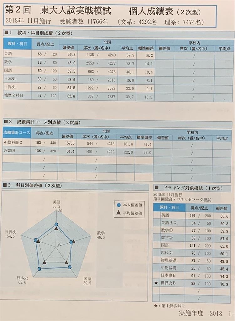 f:id:akiii114514:20190722212850j:image