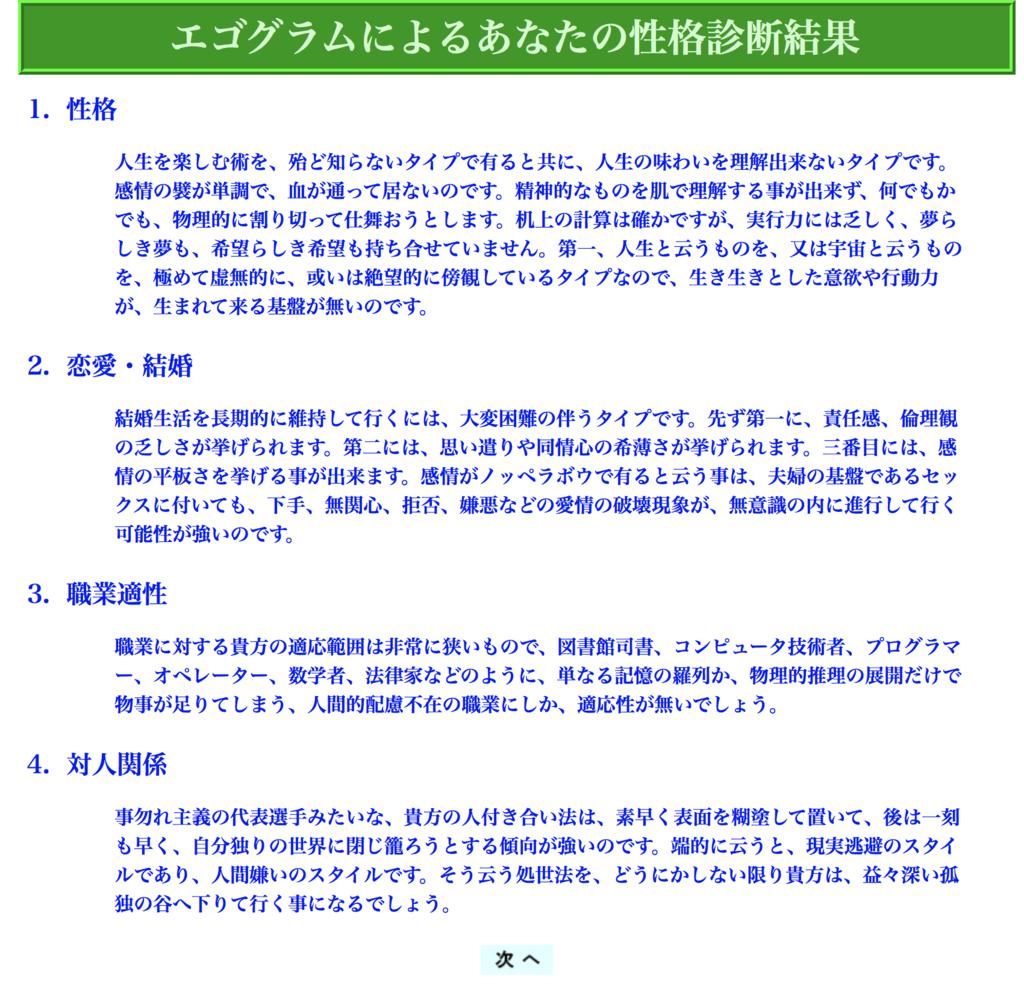 f:id:akiikaakiika:20170101220919p:plain