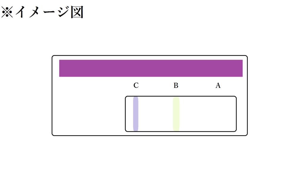 f:id:akikazemomiji-room:20180310172713p:plain