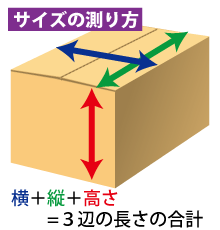 f:id:akikisa:20170209090017p:plain