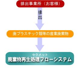 f:id:akikisa:20170723170027j:plain