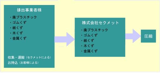 f:id:akikisa:20170723170030j:plain