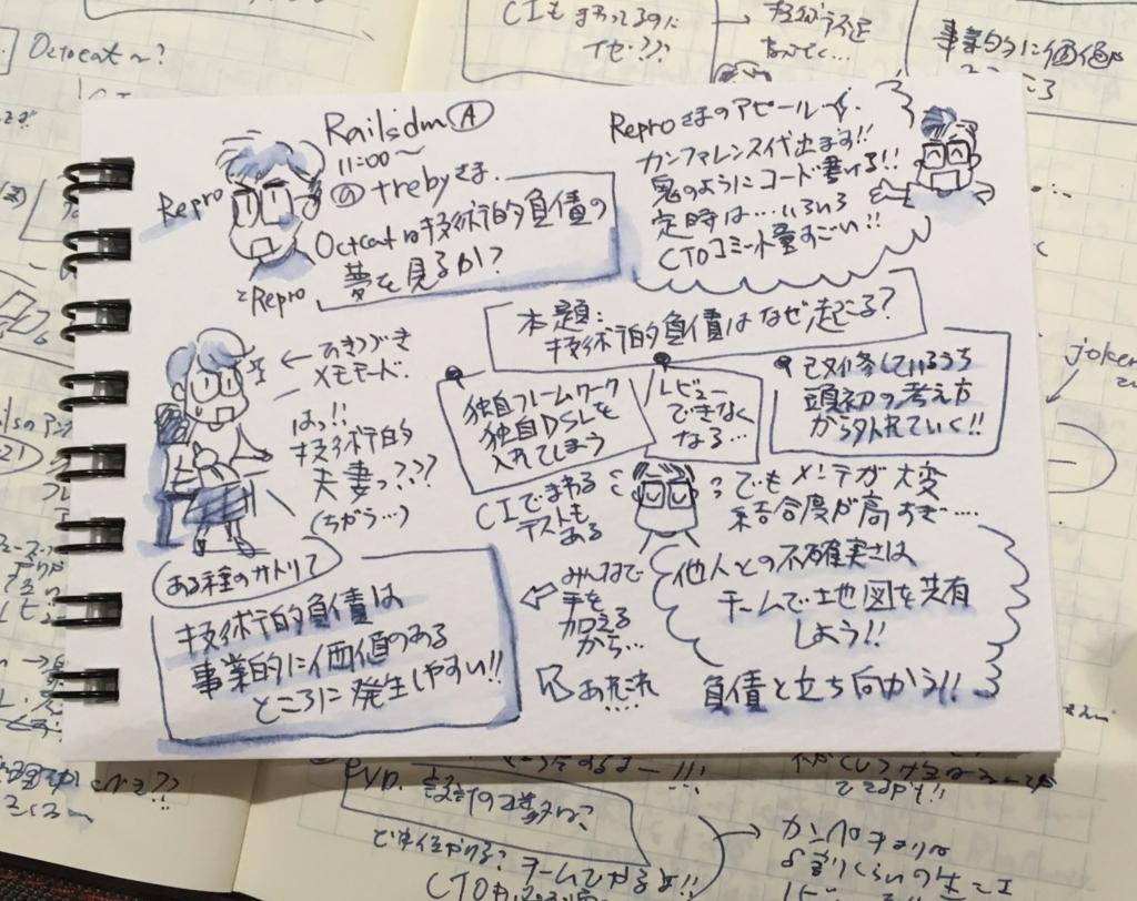 f:id:akiko-pusu:20180723011352j:plain