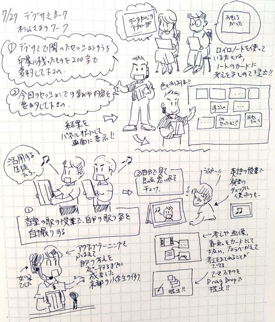 f:id:akiko-pusu:20180817222543j:plain