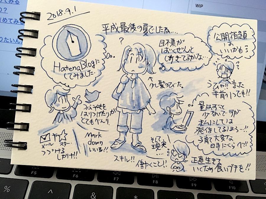 f:id:akiko-pusu:20180901135138j:plain