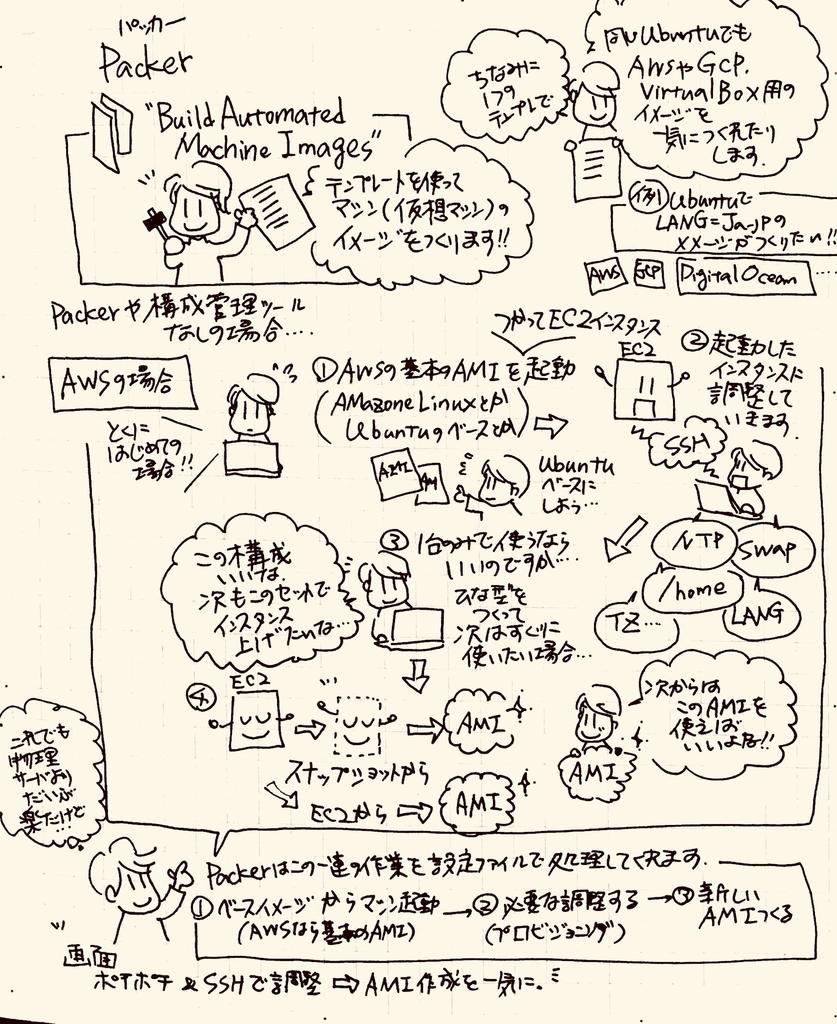 f:id:akiko-pusu:20181014084639j:plain