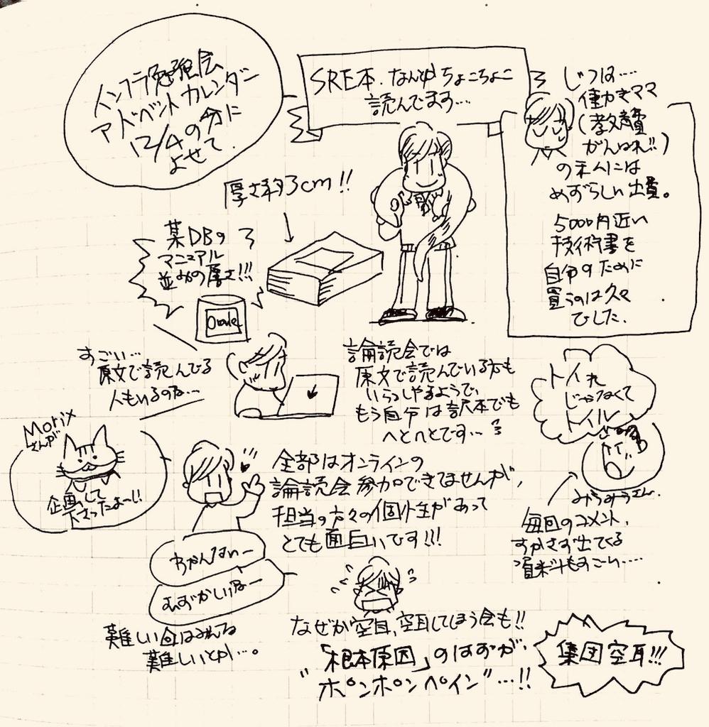 f:id:akiko-pusu:20181204211600j:plain