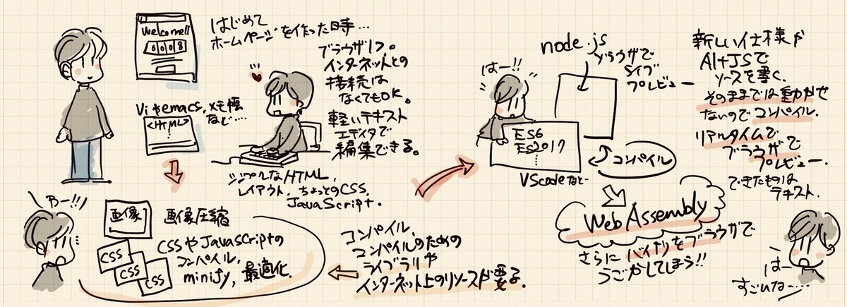 f:id:akiko-pusu:20190503081359j:plain