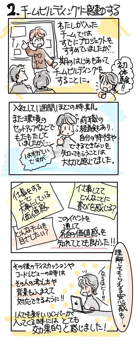 f:id:akiko-pusu:20191205144918j:plain
