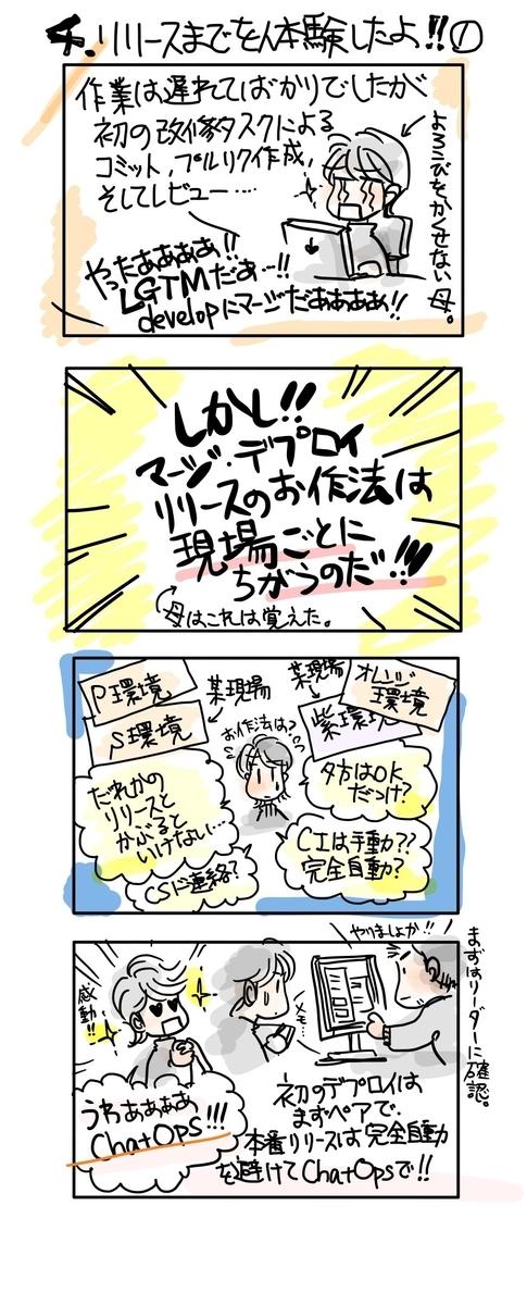f:id:akiko-pusu:20191205145054j:plain