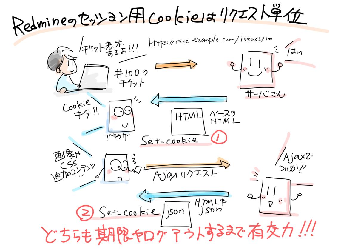 f:id:akiko-pusu:20200712202631p:plain