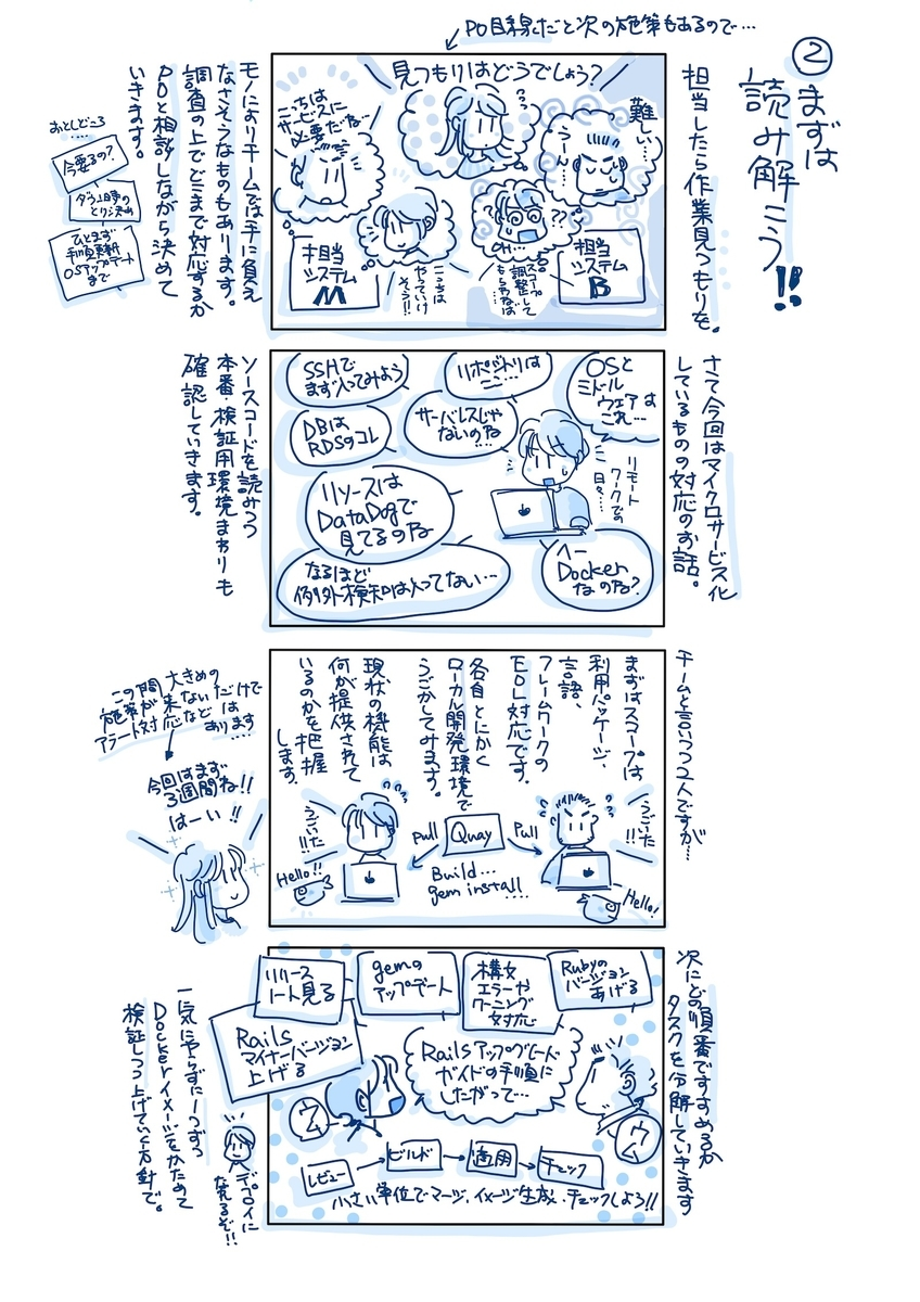 f:id:akiko-pusu:20200730214439j:plain