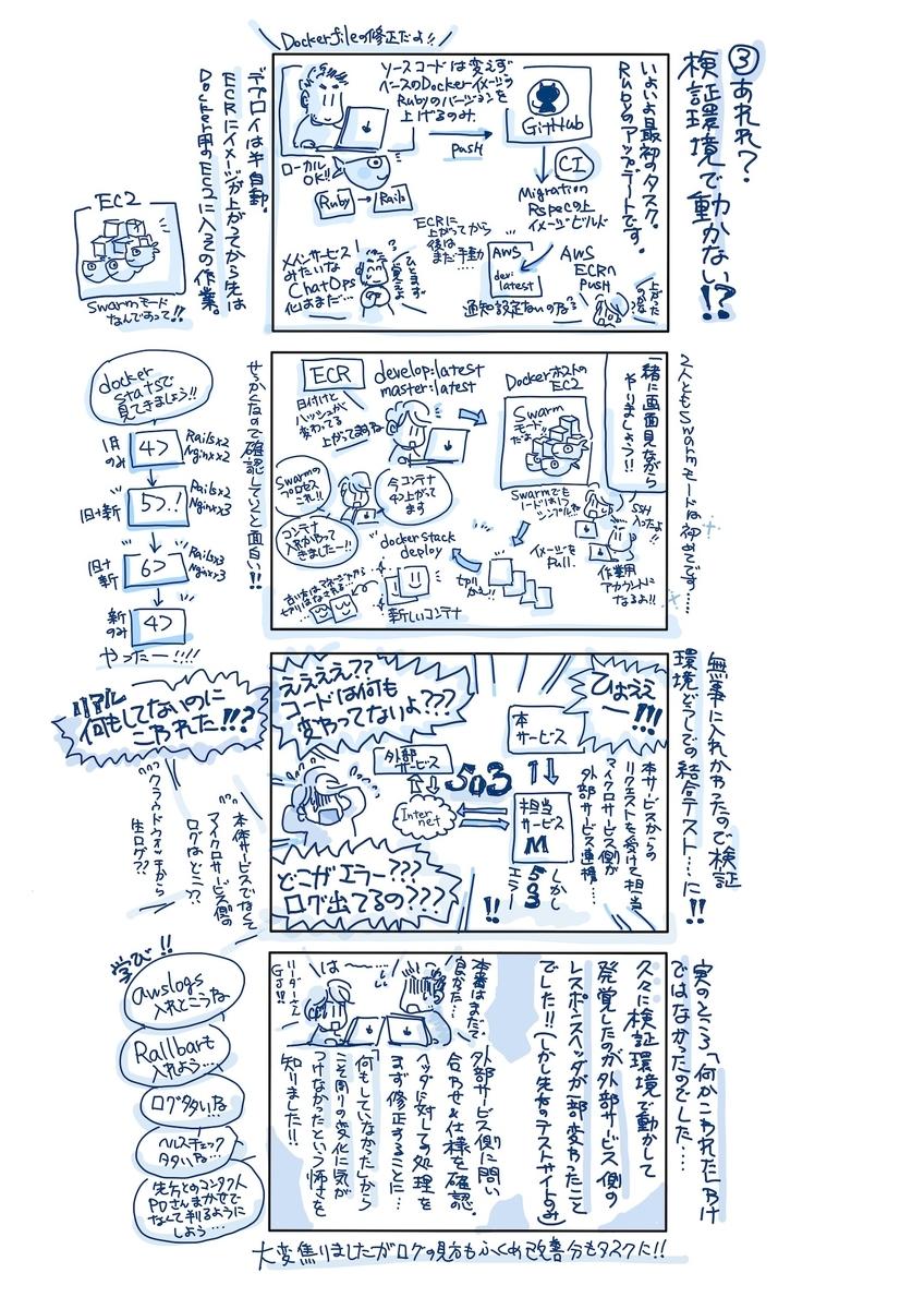 f:id:akiko-pusu:20200730214515j:plain