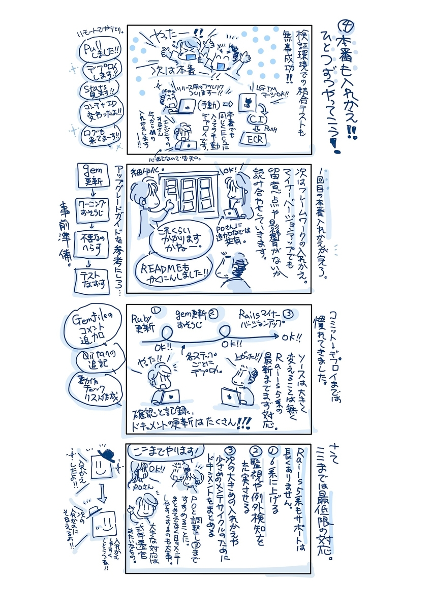 f:id:akiko-pusu:20200730214552j:plain
