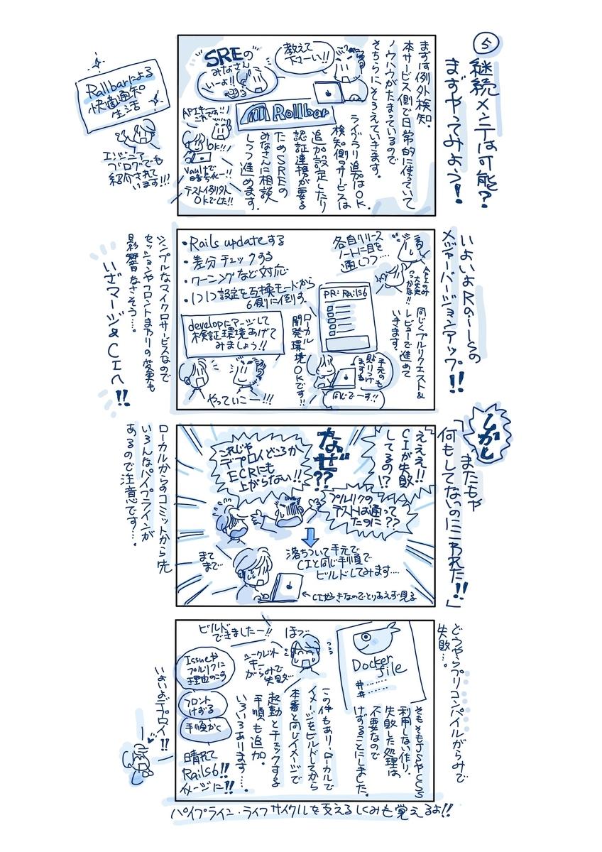 f:id:akiko-pusu:20200730214615j:plain