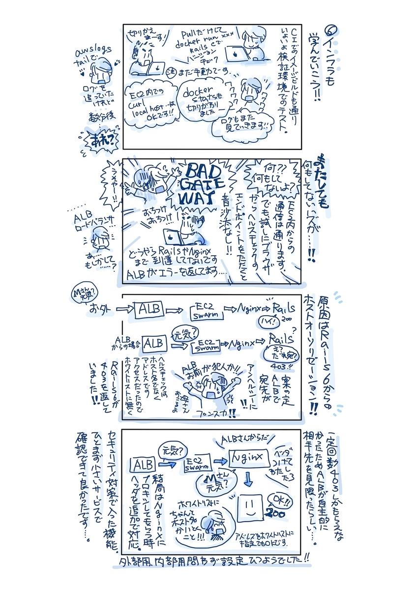 f:id:akiko-pusu:20200730214632j:plain