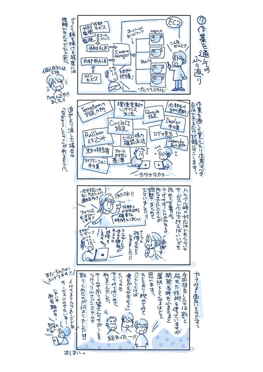 f:id:akiko-pusu:20200730214652j:plain